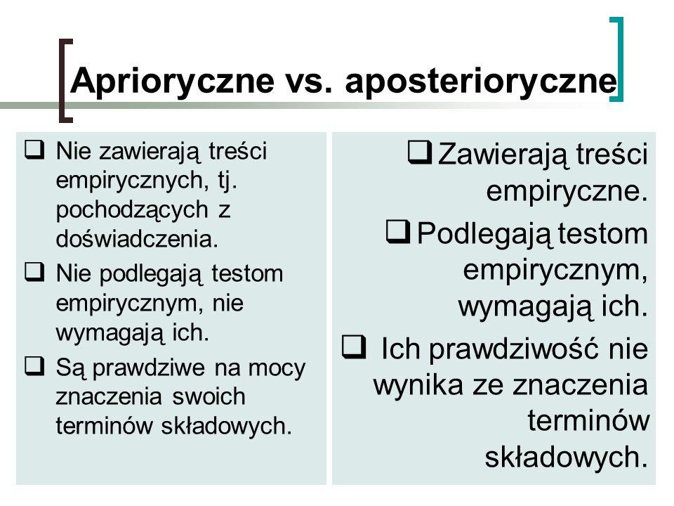 Aprioryczne vs. aposterioryczne
