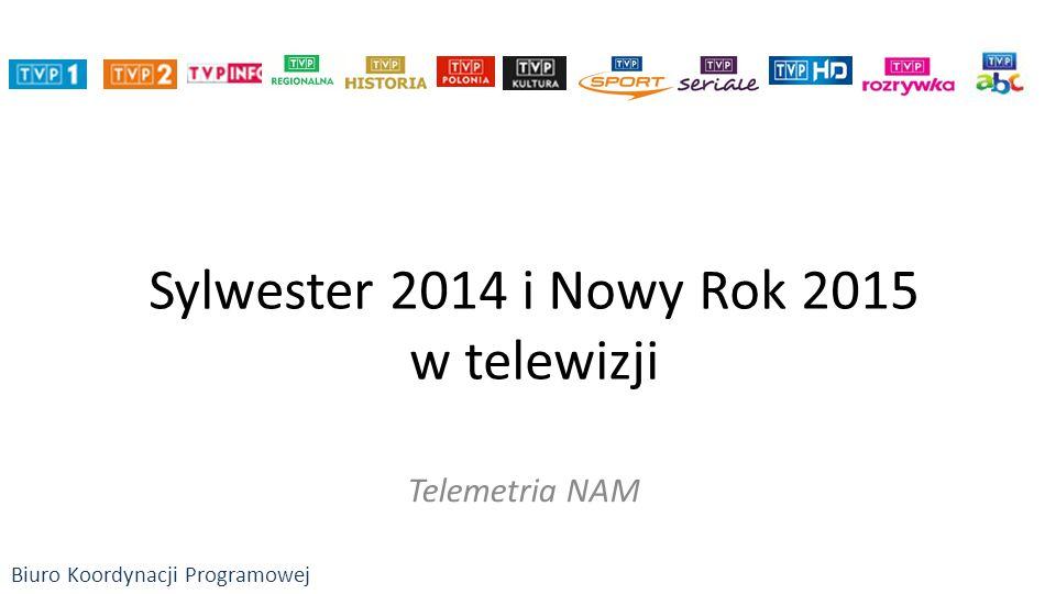 Sylwester 2014 i Nowy Rok 2015 w telewizji