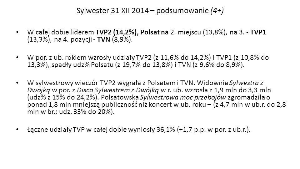 Sylwester 31 XII 2014 – podsumowanie (4+)