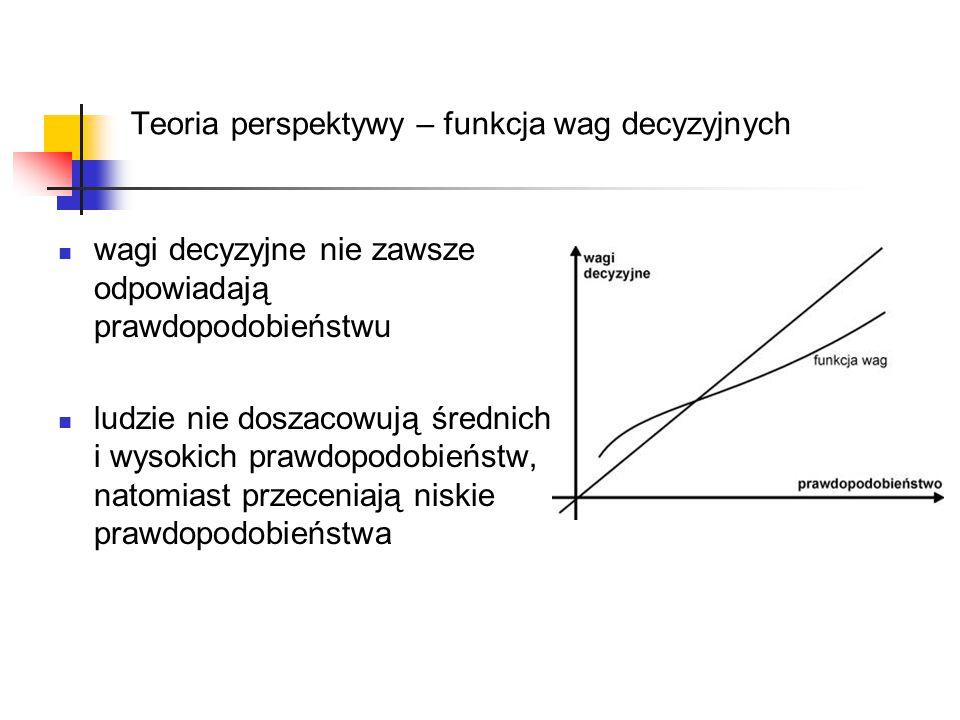 Teoria perspektywy – funkcja wag decyzyjnych
