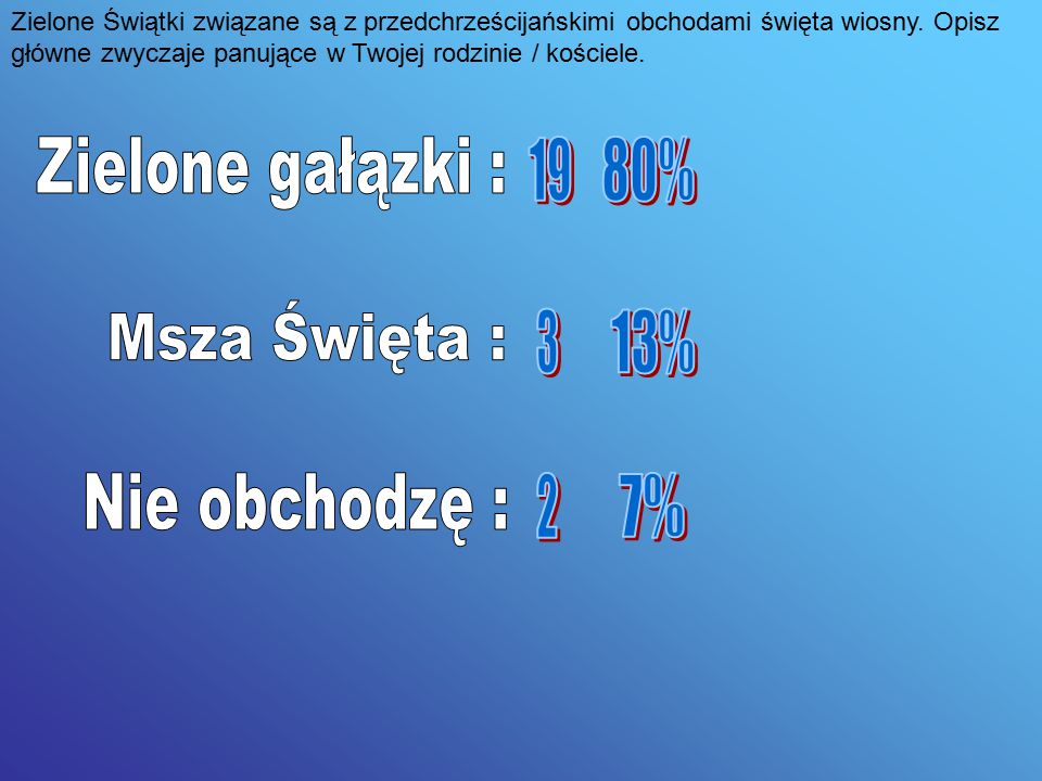 Zielone gałązki : 19 80% Msza Święta : 3 13% Nie obchodzę : 2 7%
