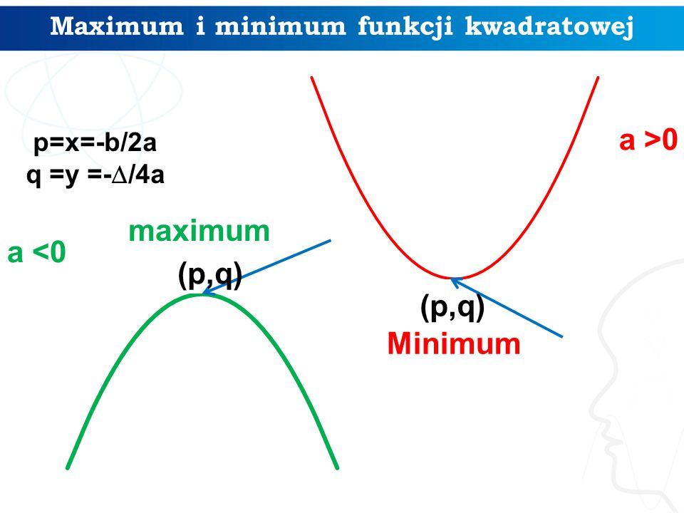 Maximum i minimum funkcji kwadratowej