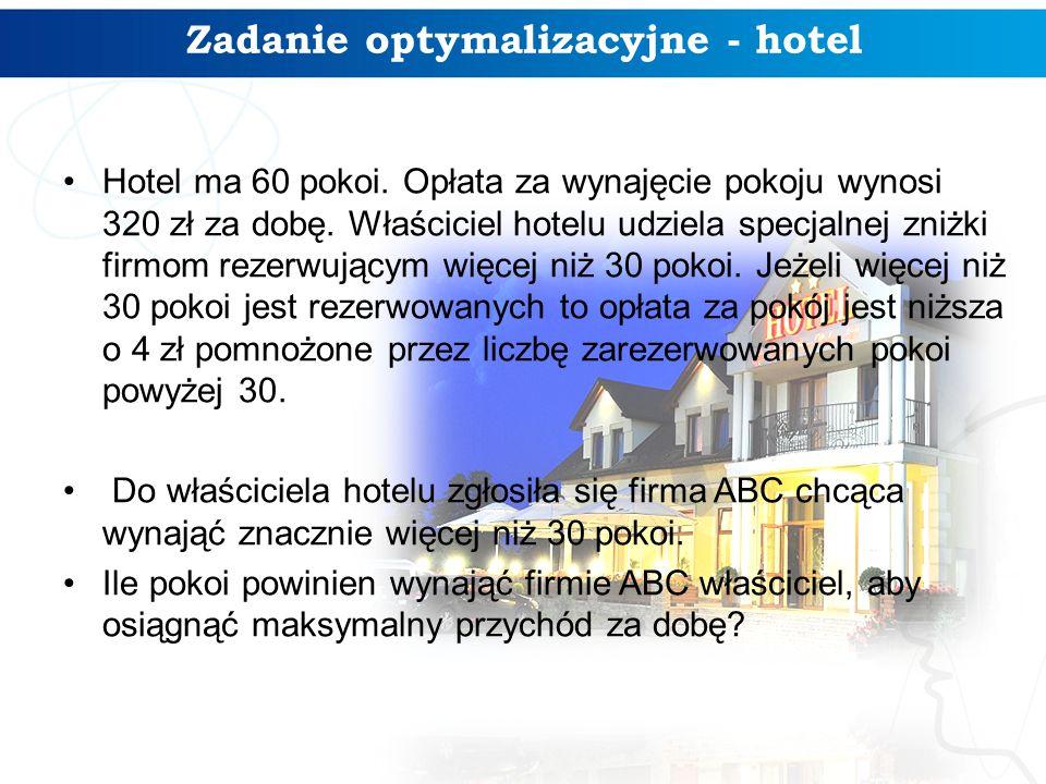 Zadanie optymalizacyjne - hotel