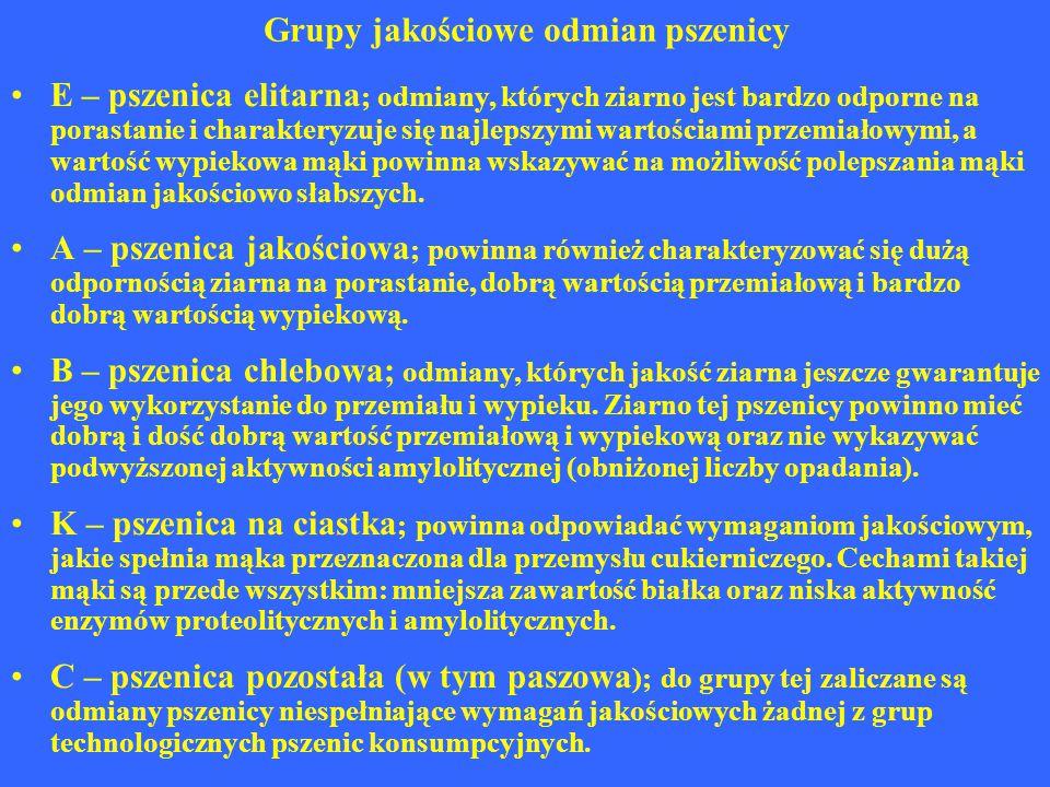 Grupy jakościowe odmian pszenicy