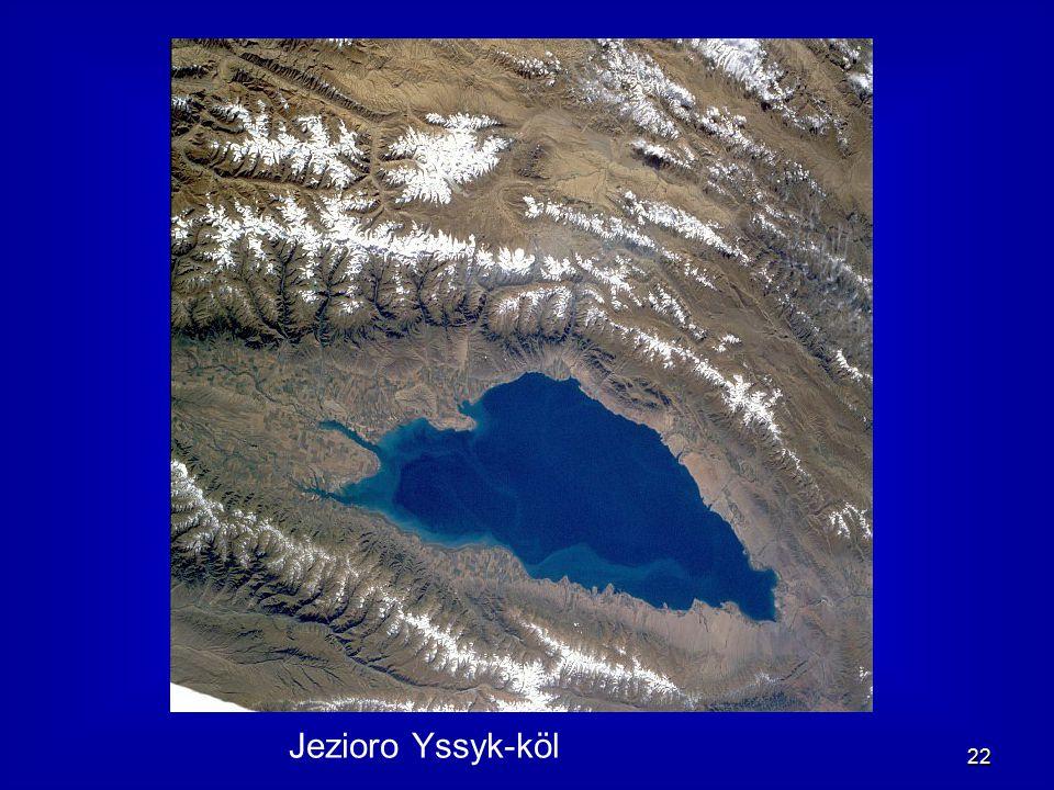 Jezioro Yssyk-köl