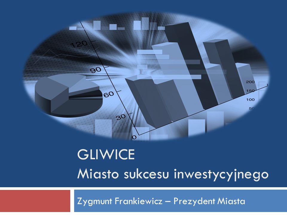 Gliwice Miasto sukcesu inwestycyjnego
