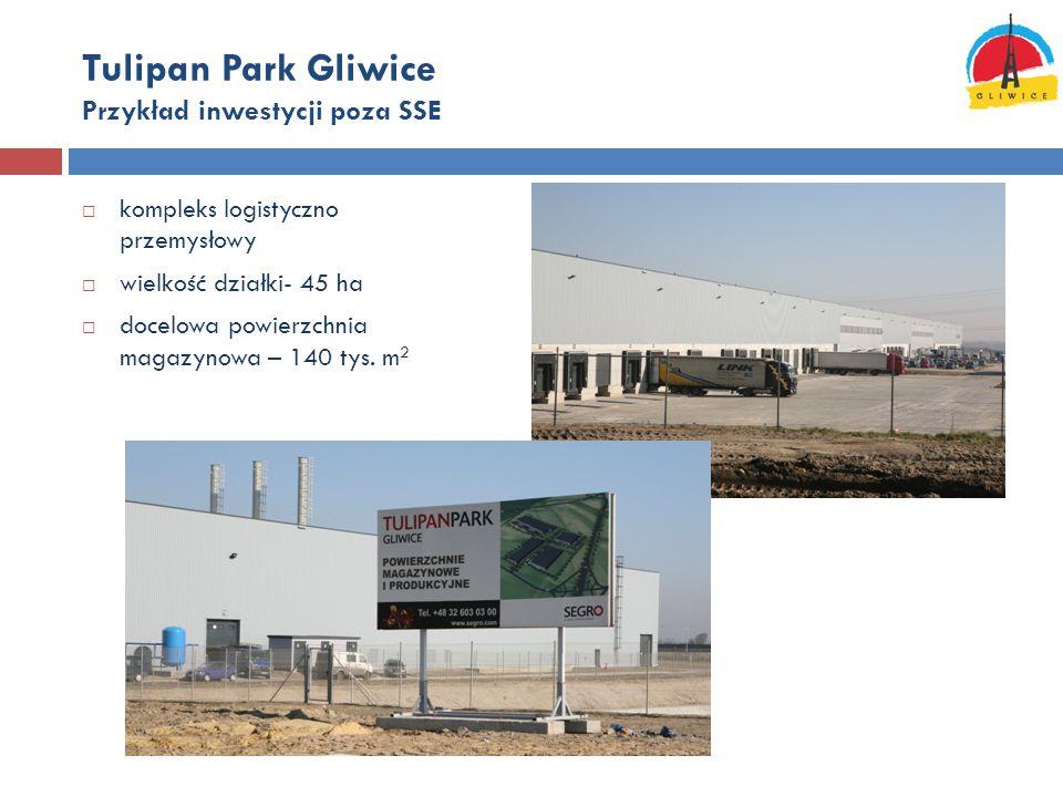 Tulipan Park Gliwice Przykład inwestycji poza SSE