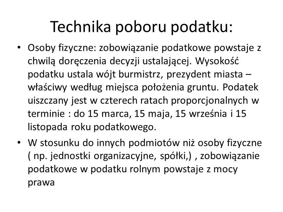 Technika poboru podatku: