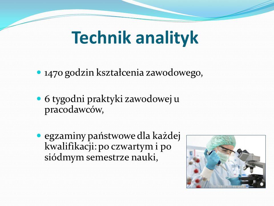 Technik analityk 1470 godzin kształcenia zawodowego,