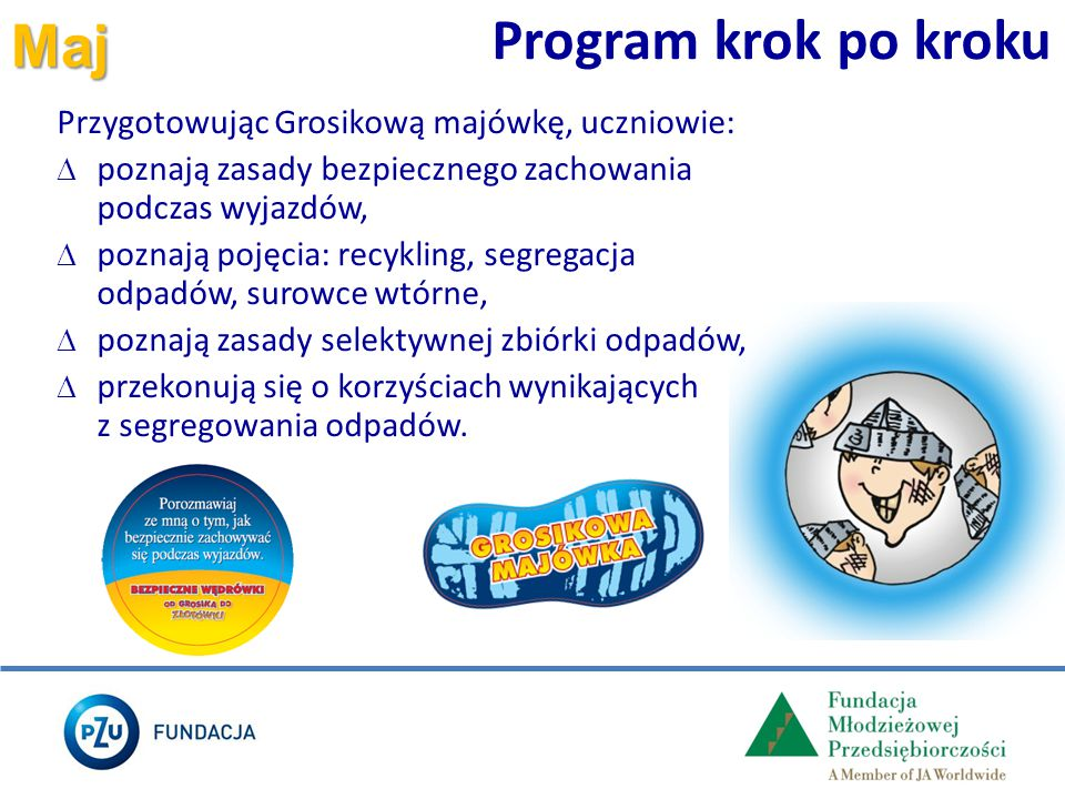 Program krok po kroku Maj Przygotowując Grosikową majówkę, uczniowie: