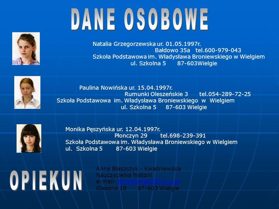 DANE OSOBOWE OPIEKUN Natalia Grzegorzewska ur. 01.05.1997r.