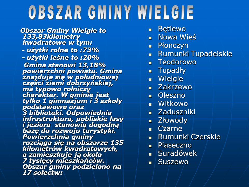 OBSZAR GMINY WIELGIE Bętlewo Nowa Wieś Płonczyn Rumunki Tupadelskie