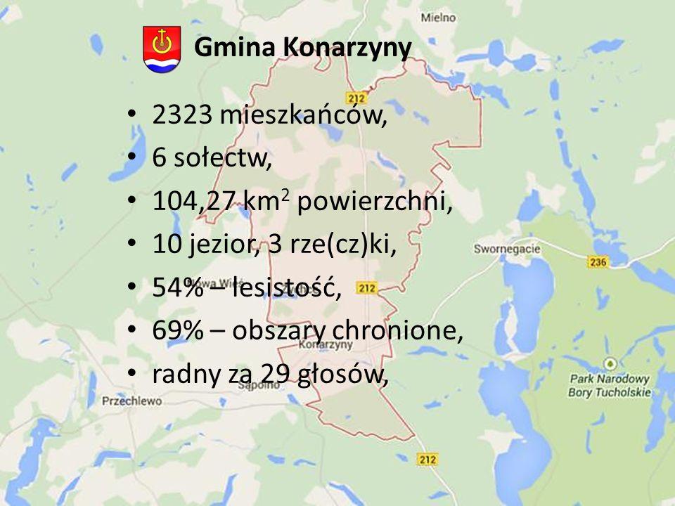 Gmina Konarzyny 2323 mieszkańców, 6 sołectw, 104,27 km2 powierzchni, 10 jezior, 3 rze(cz)ki, 54% – lesistość,
