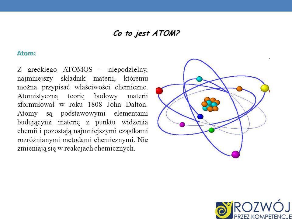 Co to jest ATOM Atom: