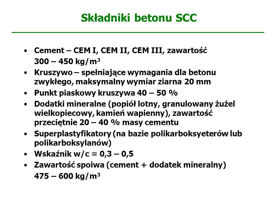Składniki betonu SCC Cement – CEM I, CEM II, CEM III, zawartość