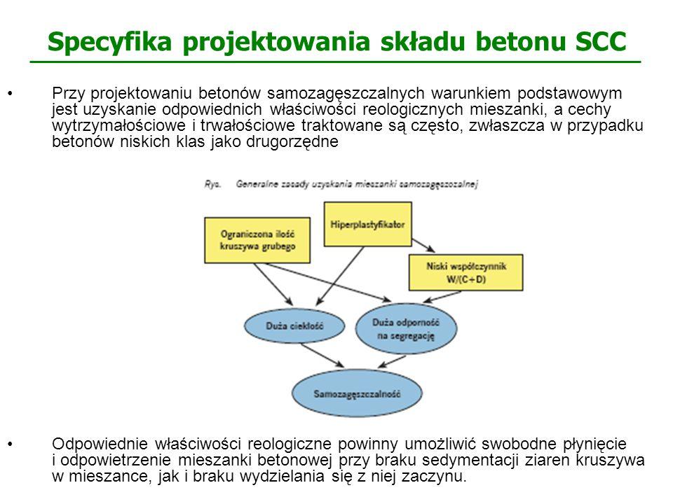 Specyfika projektowania składu betonu SCC