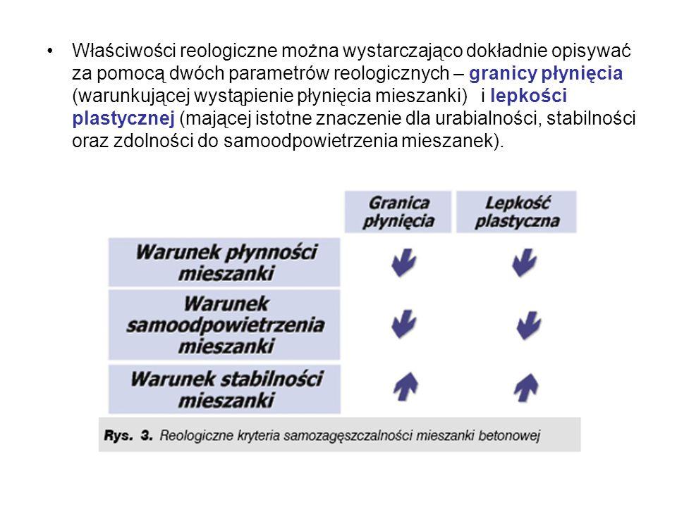 Właściwości reologiczne można wystarczająco dokładnie opisywać za pomocą dwóch parametrów reologicznych – granicy płynięcia (warunkującej wystąpienie płynięcia mieszanki) i lepkości plastycznej (mającej istotne znaczenie dla urabialności, stabilności oraz zdolności do samoodpowietrzenia mieszanek).