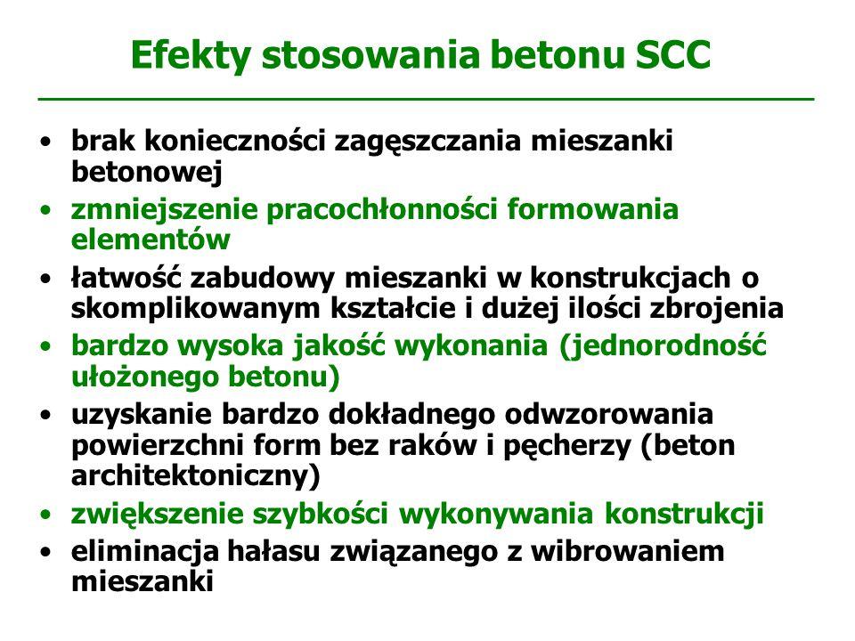 Efekty stosowania betonu SCC