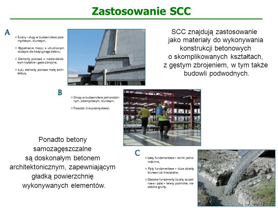 Zastosowanie SCC SCC znajdują zastosowanie