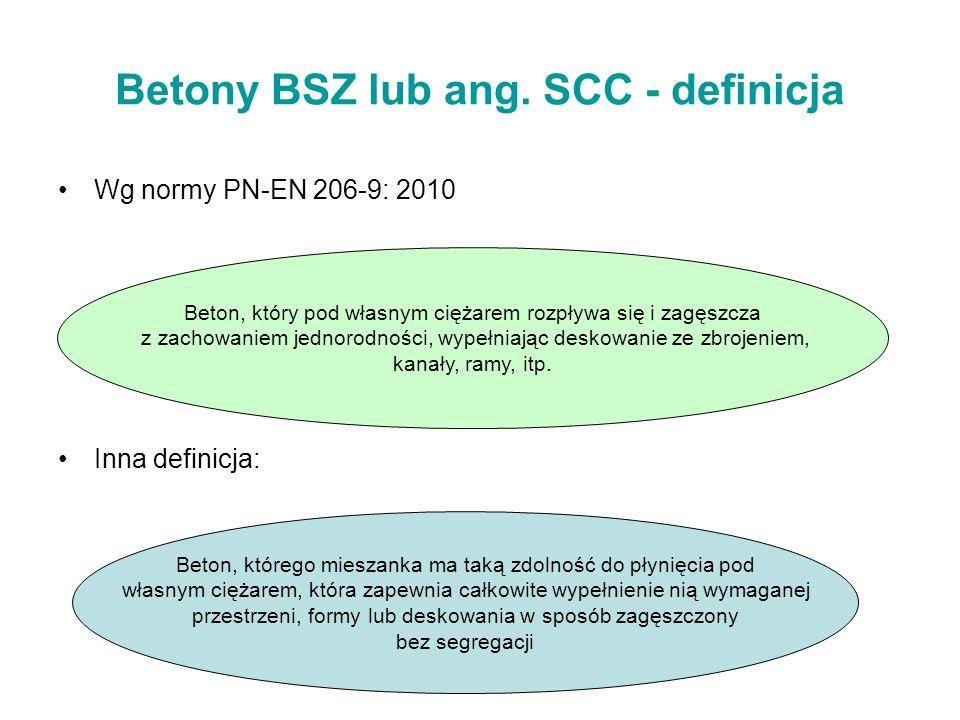 Betony BSZ lub ang. SCC - definicja