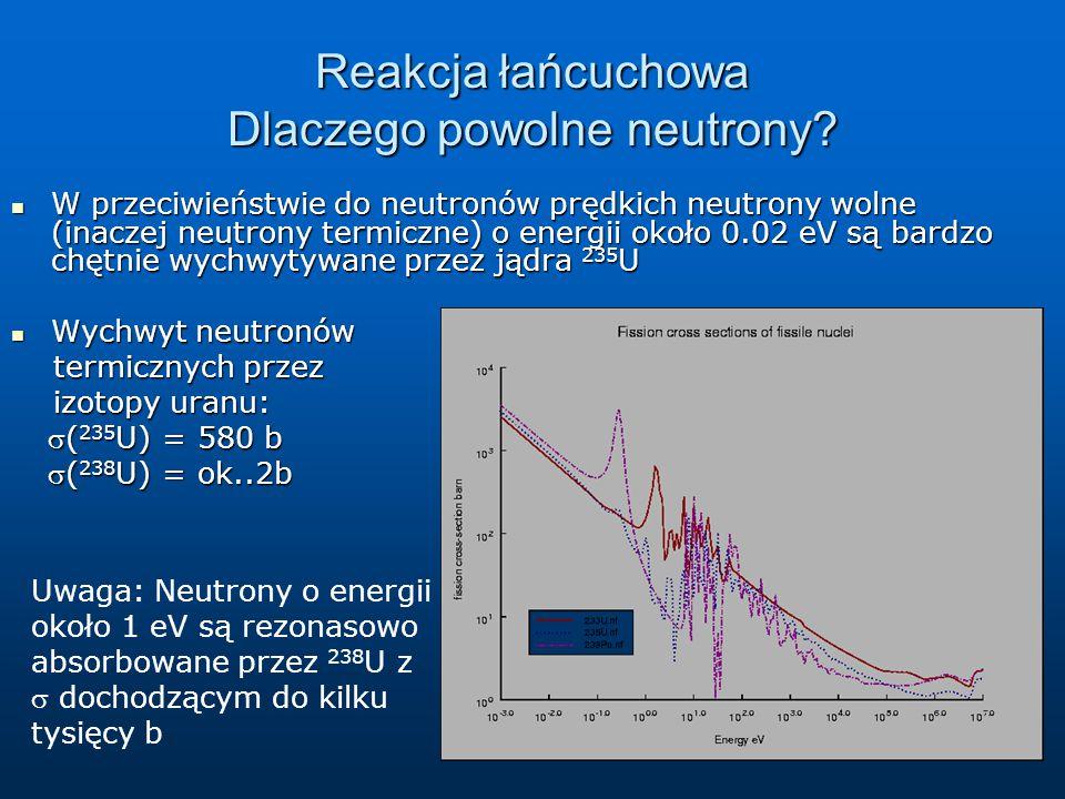 Reakcja łańcuchowa Dlaczego powolne neutrony