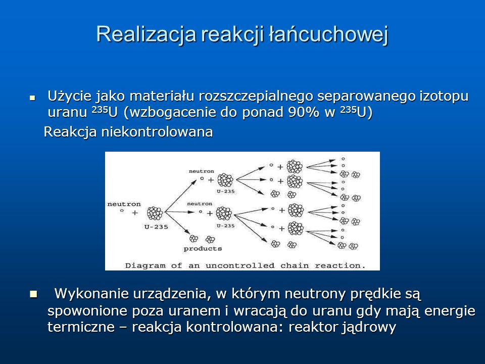 Realizacja reakcji łańcuchowej