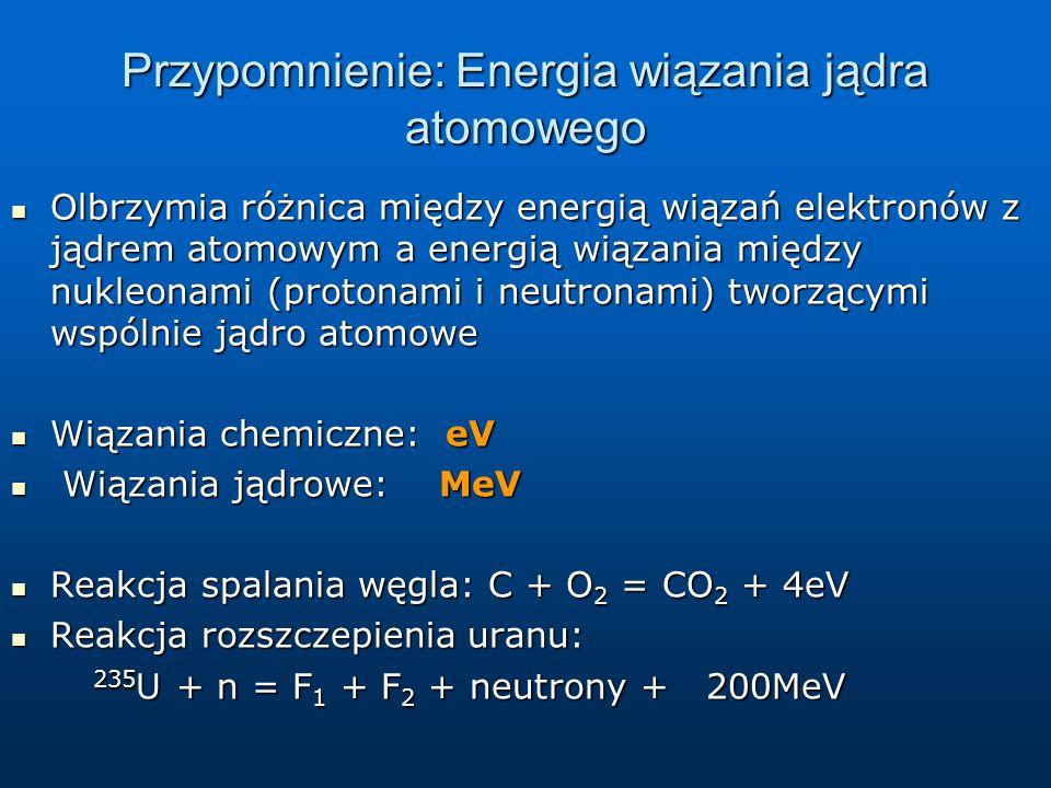 Przypomnienie: Energia wiązania jądra atomowego