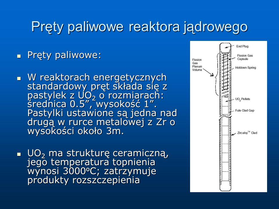 Pręty paliwowe reaktora jądrowego