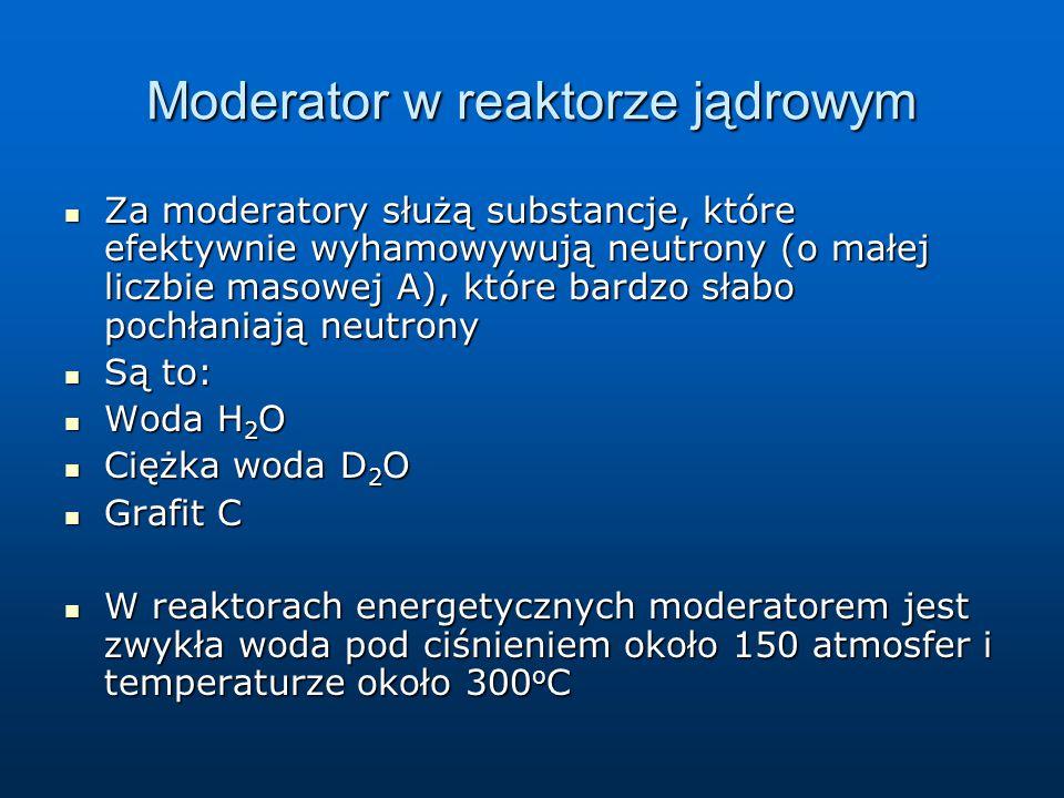 Moderator w reaktorze jądrowym