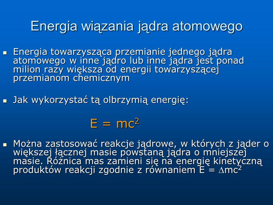 Energia wiązania jądra atomowego