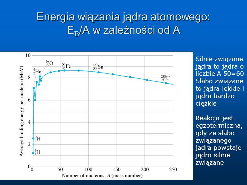Energia wiązania jądra atomowego: EB/A w zależności od A