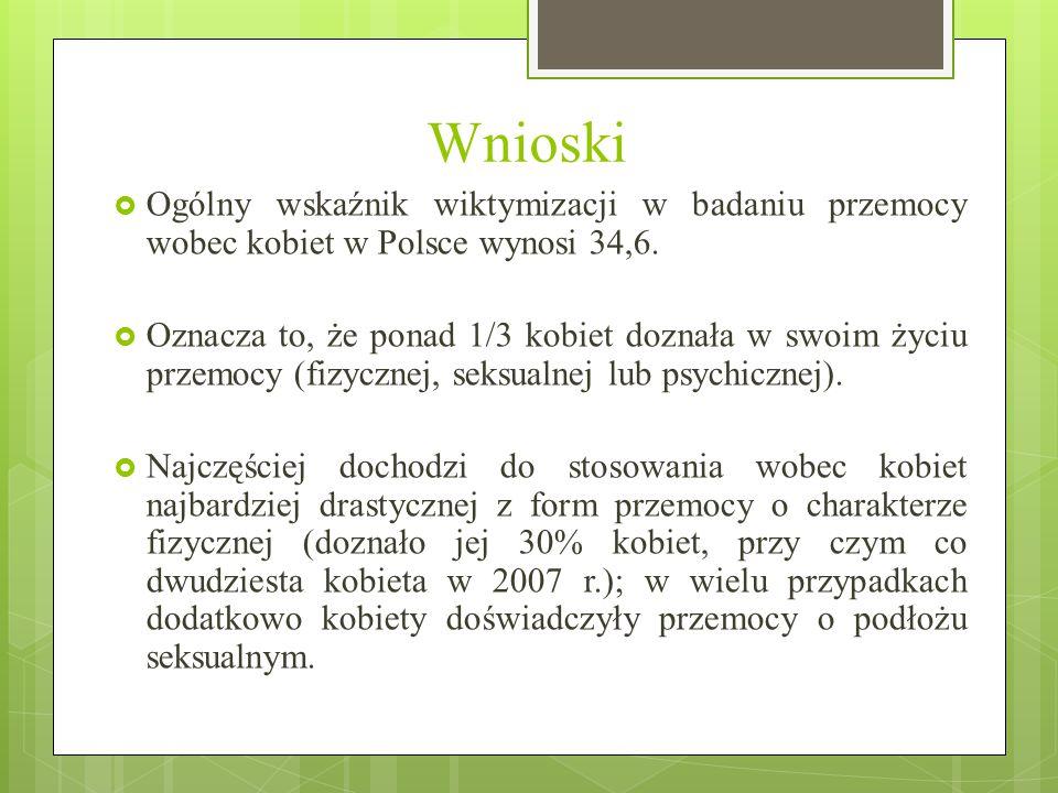 Wnioski Ogólny wskaźnik wiktymizacji w badaniu przemocy wobec kobiet w Polsce wynosi 34,6.