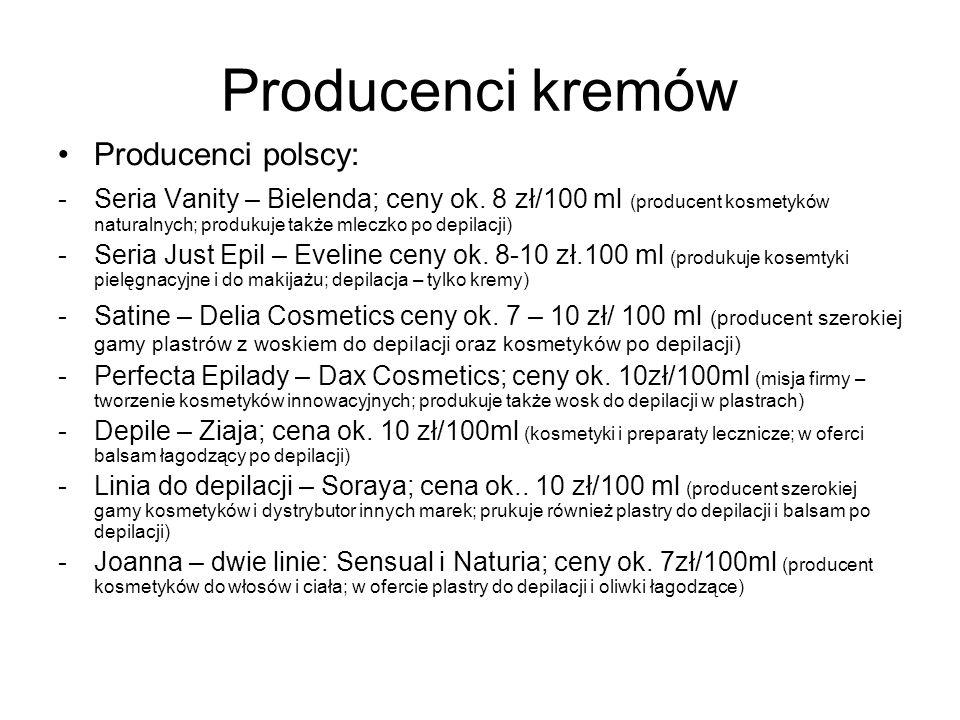 Producenci kremów Producenci polscy: