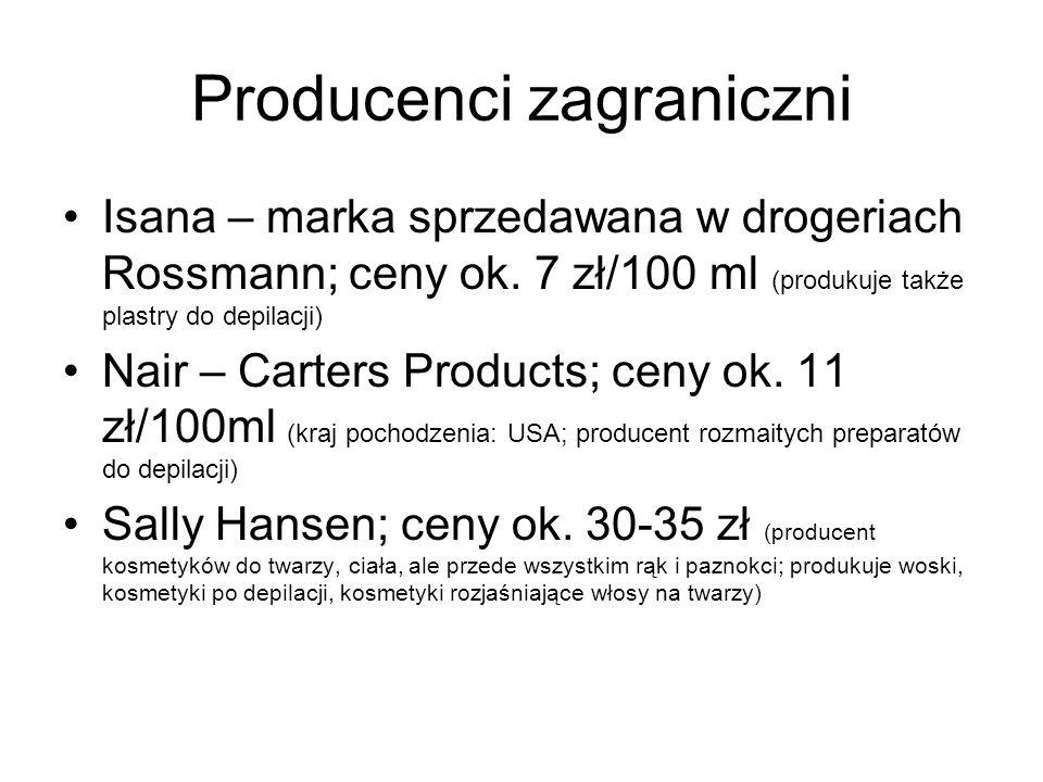 Producenci zagraniczni