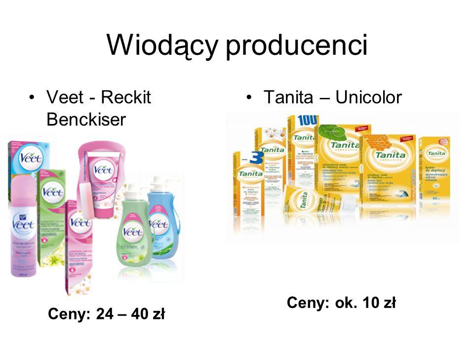 Wiodący producenci Veet - Reckit Benckiser Tanita – Unicolor (Polska)