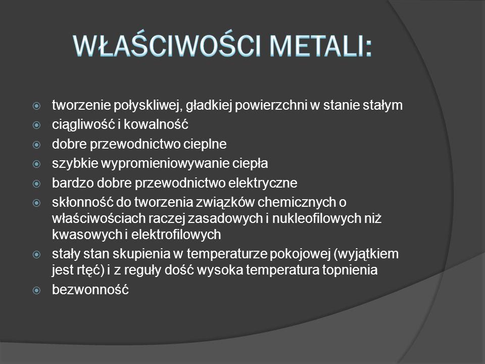 Wok metali metale pierwiastki chemiczne for Metali online