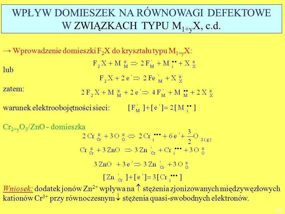 WPŁYW DOMIESZEK NA RÓWNOWAGI DEFEKTOWE W ZWIĄZKACH TYPU M1+yX, c.d.