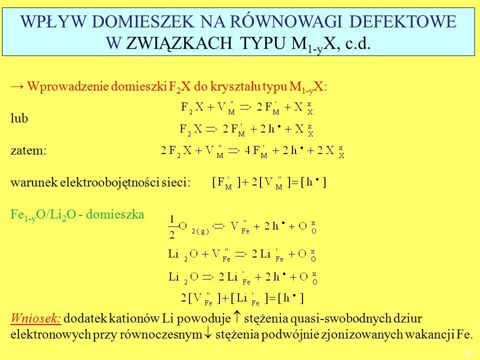 WPŁYW DOMIESZEK NA RÓWNOWAGI DEFEKTOWE W ZWIĄZKACH TYPU M1-yX, c.d.