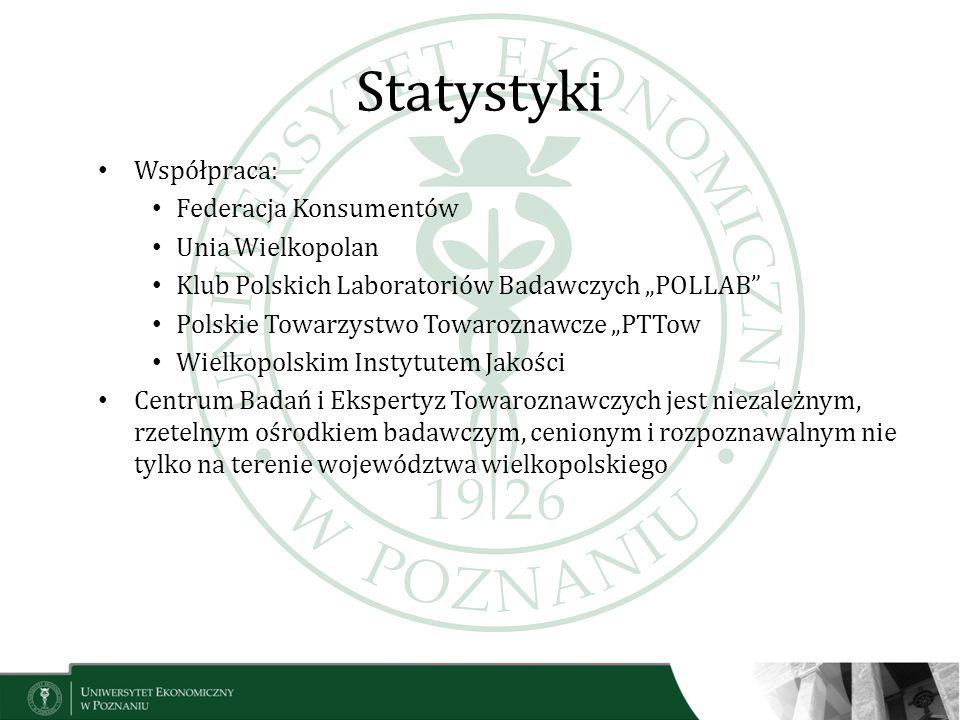 Statystyki Współpraca: Federacja Konsumentów Unia Wielkopolan