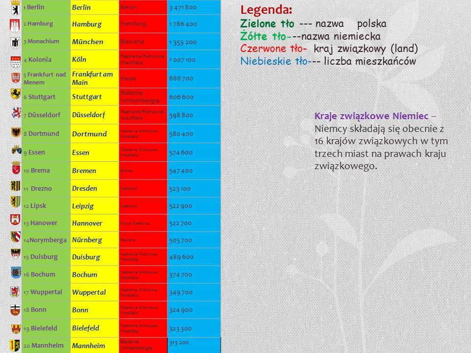 Legenda: Zielone tło --- nazwa polska Żółte tło---nazwa niemiecka