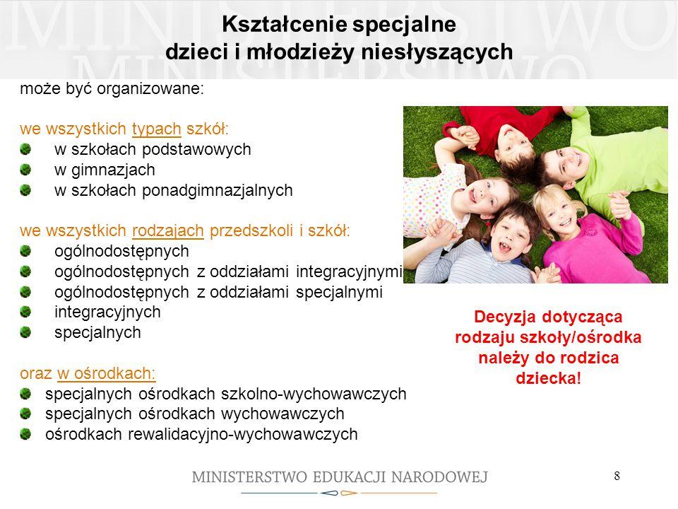 Kształcenie specjalne dzieci i młodzieży niesłyszących