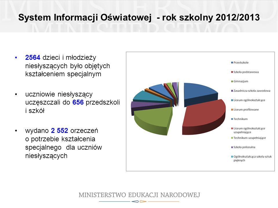 System Informacji Oświatowej - rok szkolny 2012/2013
