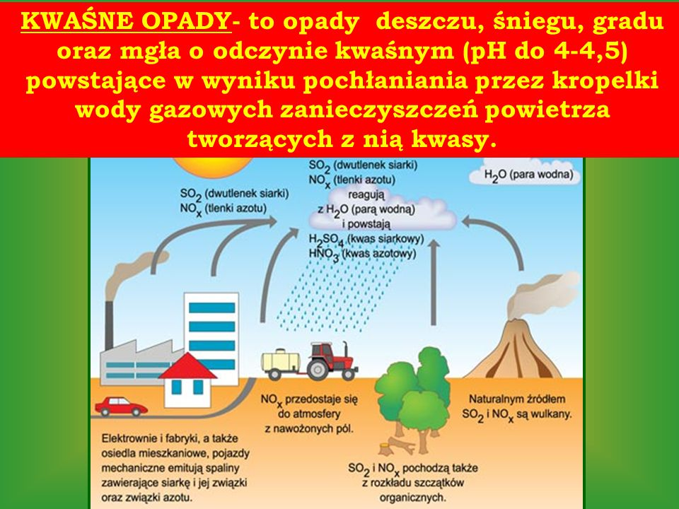 KWAŚNE OPADY- to opady deszczu, śniegu, gradu oraz mgła o odczynie kwaśnym (pH do 4-4,5) powstające w wyniku pochłaniania przez kropelki wody gazowych zanieczyszczeń powietrza tworzących z nią kwasy.