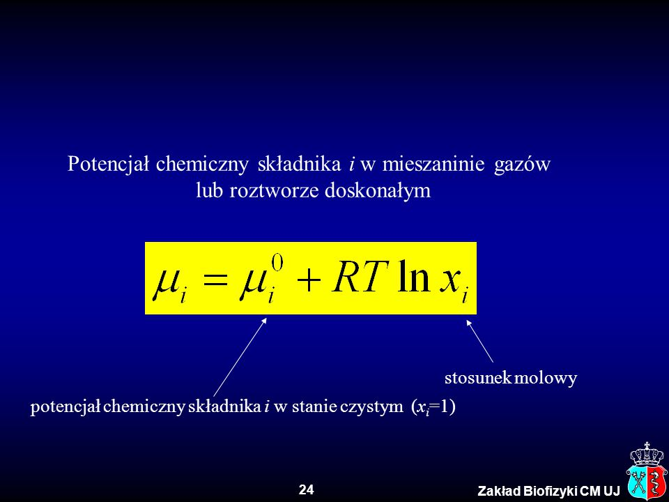 Potencjał chemiczny składnika i w mieszaninie gazów