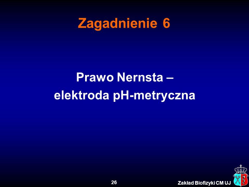 elektroda pH-metryczna