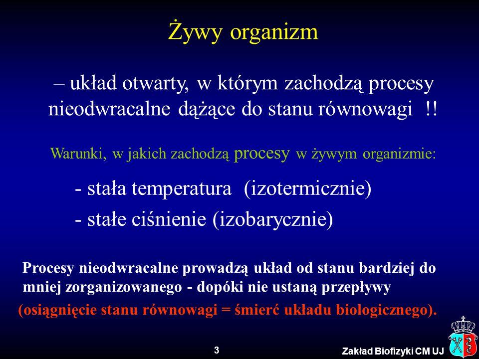 Warunki, w jakich zachodzą procesy w żywym organizmie: