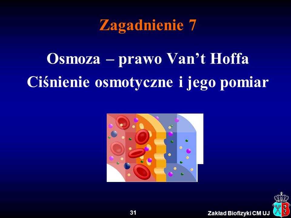 Zagadnienie 7 Osmoza – prawo Van't Hoffa Ciśnienie osmotyczne i jego pomiar