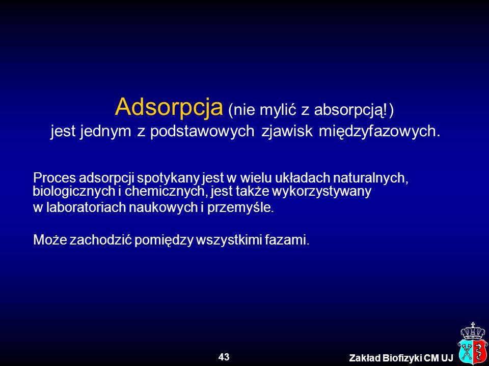 Adsorpcja (nie mylić z absorpcją!)