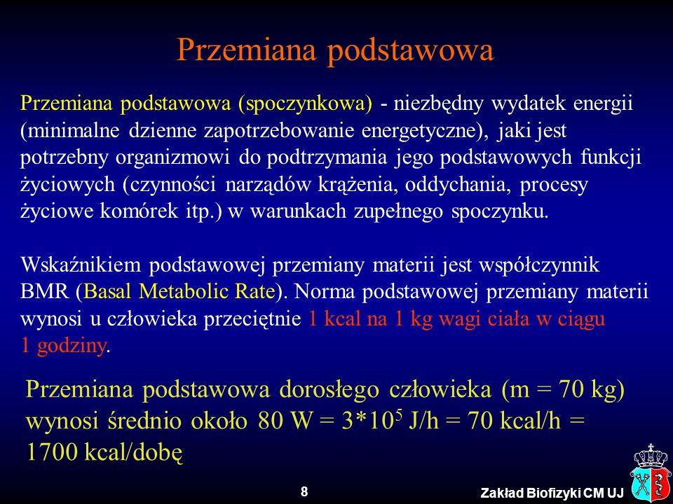 Termodynamika Przemiana podstawowa.