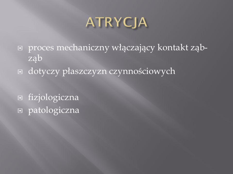 ATRYCJA proces mechaniczny włączający kontakt ząb-ząb